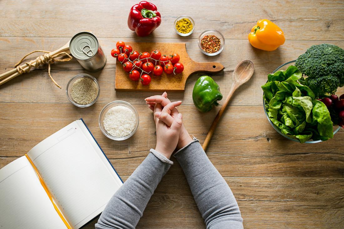 افرادی که از یک نمونه رژیم لوکارب استفاده می کنند باید تقریبا 30 تا 35 درصد از کالری روزانه شان پروتئین باشد